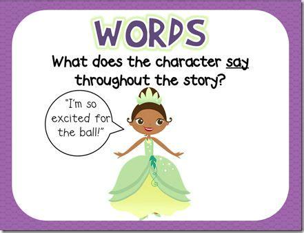 Character development essay example